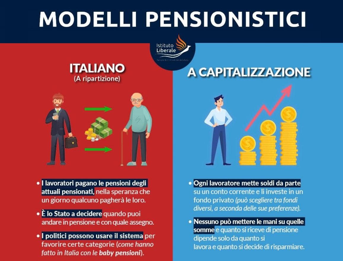 modelli pensionistici a confronto a ripartizione e a capitalizzazione