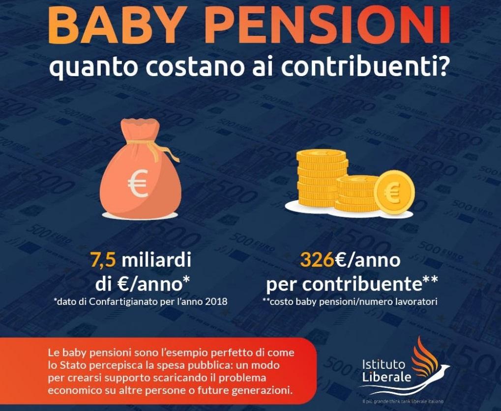 baby pensioni italia
