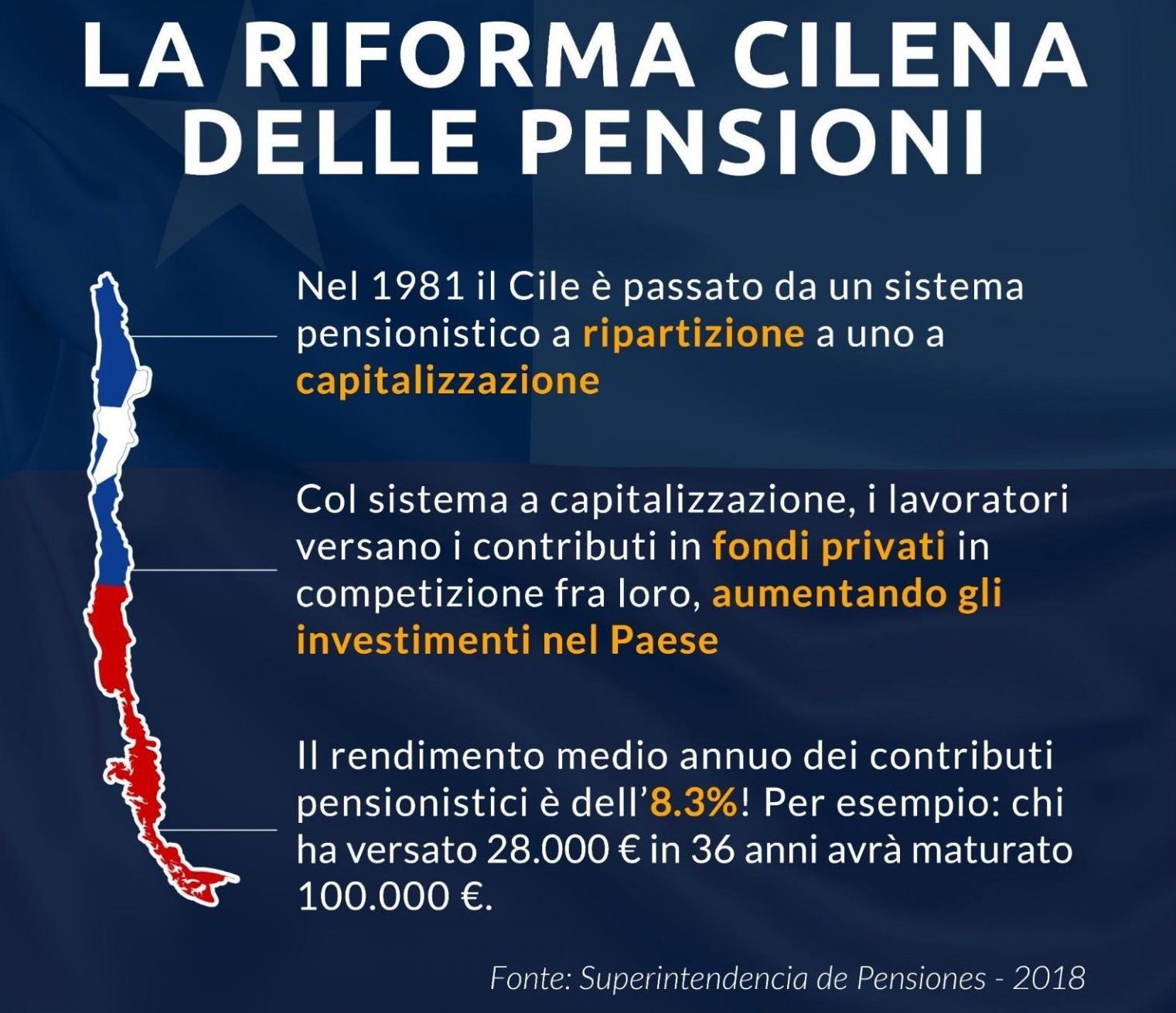 riforma cilena delle pensioni Jose Pinera